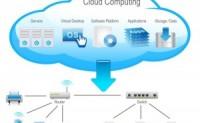 如何比较商业智能和云成本及特点