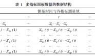 面板数据如何做因子分析_分析因子分析_数据面板数据分析