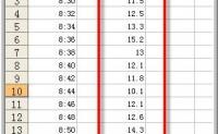 用Excel做数据分析_移动平均