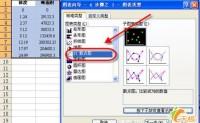 用Excel做数据分析_回归分析
