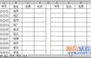关于Excel多元回归估算待定系数的操作与分析