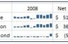 Excel怎样格式化本文波型图_excel数据分析师