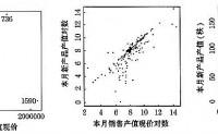 数据分析中的数据质量识别_质量数据分析报告
