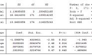 面板数据回归结果分析_面板数据的回归结果怎么分析