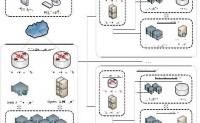 面向服务的大数据分析平台解决方案_大数据平台解决方案