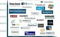美国VC们在使用什么数据分析工具?_VC数据分析工具