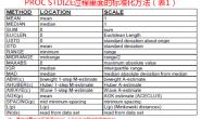SAS中的聚类分析方法总结(2)_sas聚类分析_sas培训