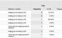 使用JS和_trackPageview函数从时间维度监测页面表现_网站分析