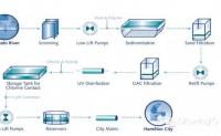 美国数据分析框架、方法论与运营效率提升