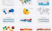 数据分析系列篇(6):如何写好一个专题的分析报告