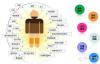 数据分析系列篇(3):电商中数据分析应用