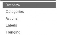 Google Analytics功能篇—事件追踪_网站分析