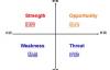 数据分析方法论是什么?_数据分析方法论