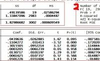 分析STATA回归分析的结果_stata回归结果怎么看