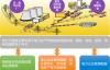 大数据在电力行业的应用前景有哪些
