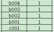 sas 分类求和_sas 分类占比相关问题解析