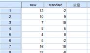 SPSS Pearson 相关性分析_spss相关性分析结果怎么看