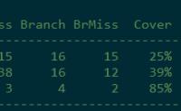 python代码覆盖率工具—coverage_python 代码覆盖率