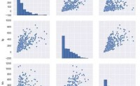 r语言和python_r语言和python数据分析