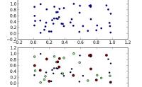 Python数据可视化—散点图_python 数据可视化