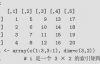 R软件导入数据_r语言怎么导入数据_R软件导入数据