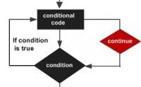 Python continue 语句_continue语句_Python基础培训教程