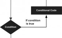 Python 循环语句_python 循环_python培训