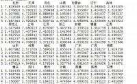 R语言之动态聚类分析_r语言 聚类分析