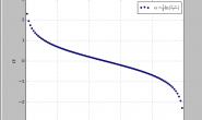 在Matplotlib绘图中添加Latex风格公式_matplotlib latex