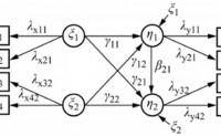 结构方程模型(SEM)_结构方程模型_结构方程模型及其应用