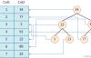 MySQL索引背后的数据结构及算法原理_mysql 索引算法_mysql索引原理