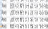 【量化投资- Python、Pandas系列】数据告诉你:惊人的海龟交易法则