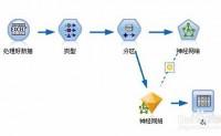 SPSS modeler [教程] 人工神经网络建模_spss神经网络预测步骤