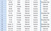 SPSS统计分析案例:多项logistic回归分析