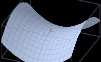 关于DSGE求解和模型参数估计的认识_DSGE模型
