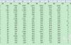 spss进行主成分分析图文完整教程