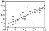数据分析的基本流程和方法_数据分析师