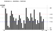 数据分析中常用的数据模型_数据分析师