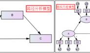 数据分析技术:中介效应及其检验方法介绍