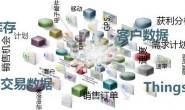 BI商业智能概念理解及应用