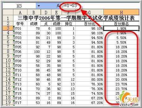 用Excel做数据分析_排位与百分比排位