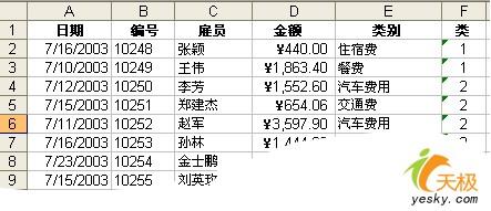Excel查看数据使用数据透视表_Excel数据透视表