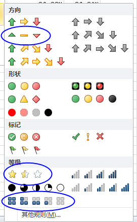 Excel2010中增强的图标集条件格式功能