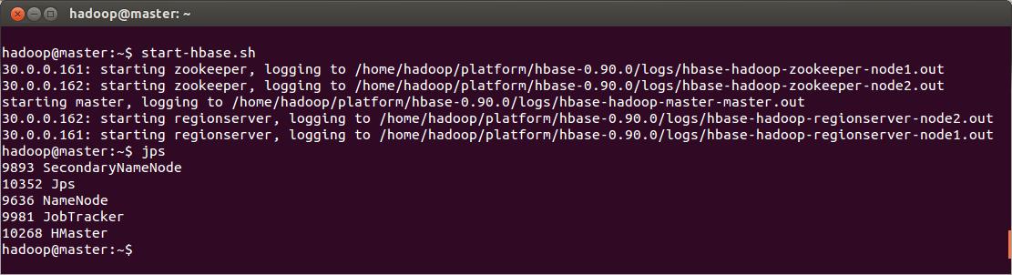 Hadoop与Hbase分布式配置_hadoop hbase 配置
