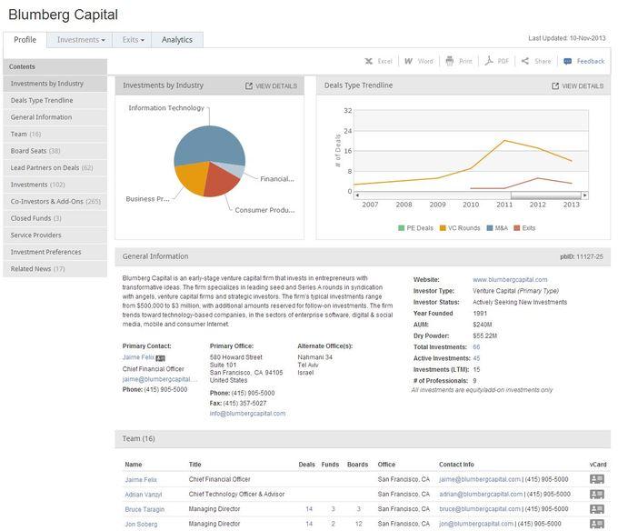 美国VC们在使用什么数据分析工具?