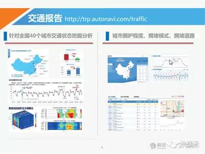 高德交通大数据在城市交通分析方面的应用