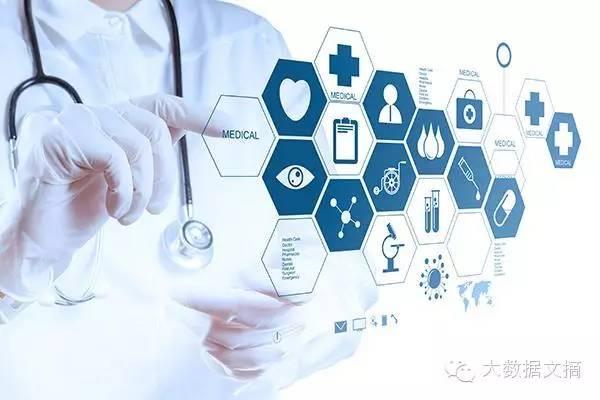 医疗保健大数据分析需要物联网