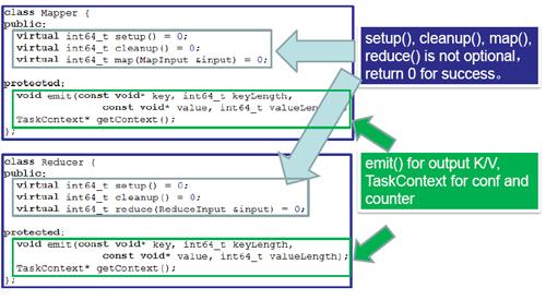 百度Hadoop分布式系统揭秘:4000节点集群