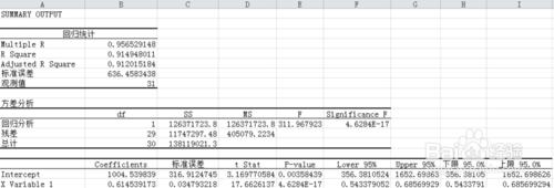 如何用excel2010做回归分析_excel2010线性回归