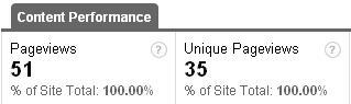 "Google Analytics中的基本度量三 ""PV和UPV""_网站分析"